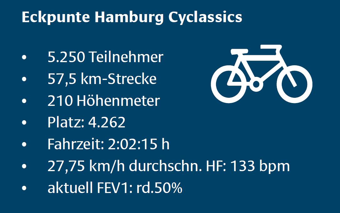 Eckpunte Hamburg Cyclassics