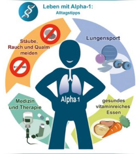Grafik: Alltagstipps bei Alpha-1-Antitrypsin-Mangel